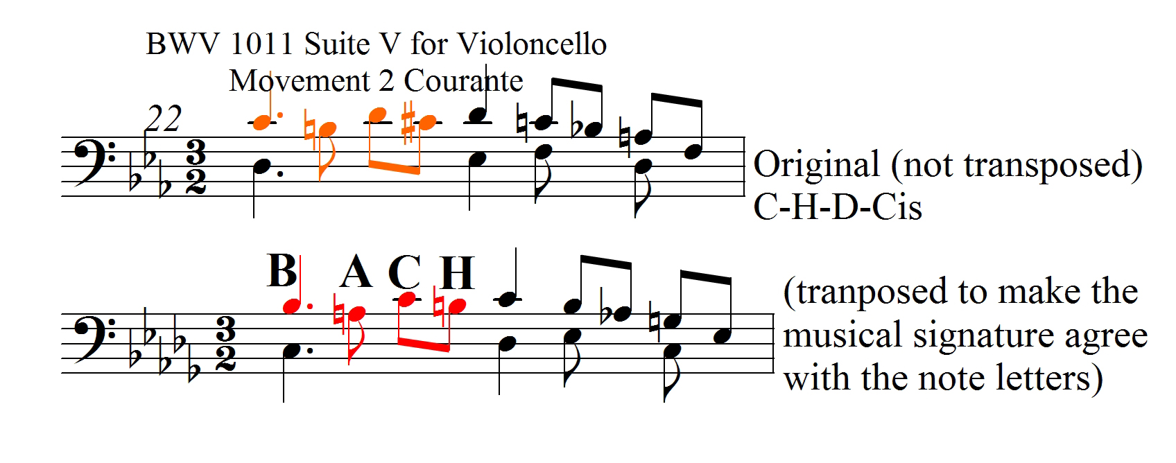 Arrangements & Transcriptions of Bach's Works - Works using the Name