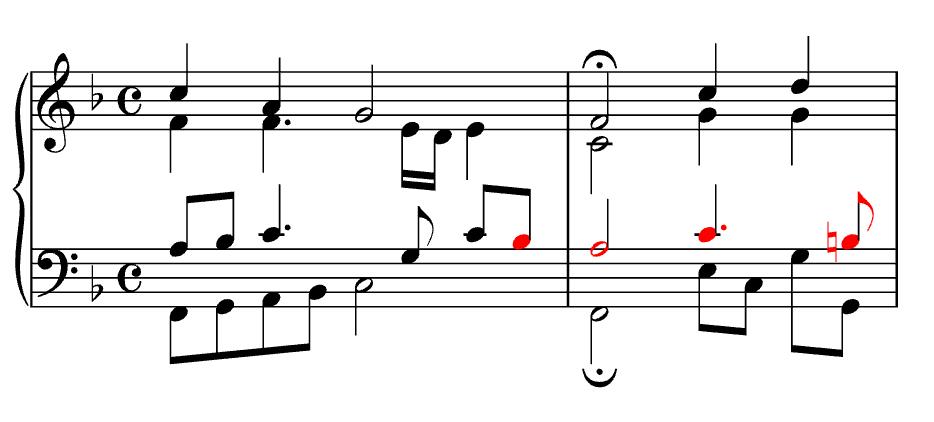 orgel diagrams easy